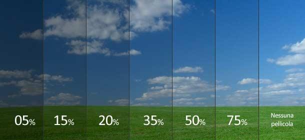 Pellicole oscuranti per vetri occhiali da sole per le finestre - Pellicole oscuranti per finestre ...